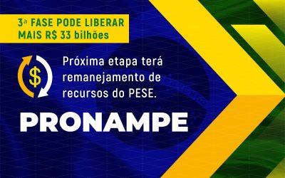 Nova fase do Pronampe pode liberar mais R$ 33 bilhões